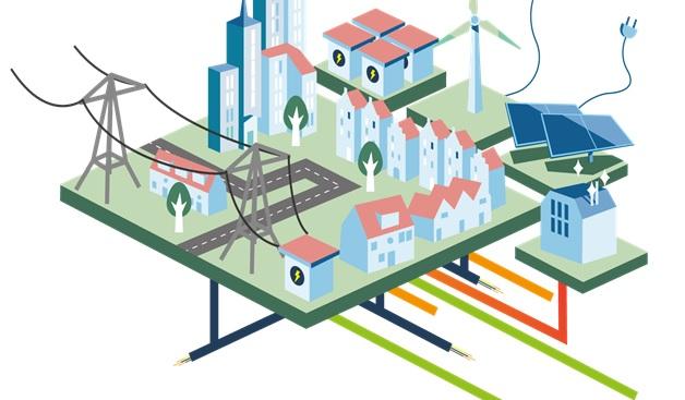 De energietransitie en het omgevingsbeleid hebben elkaar nodig